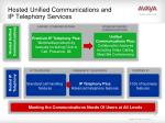 hosted unified communications and ip telephony services
