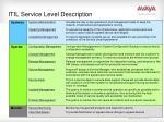 itil service level description