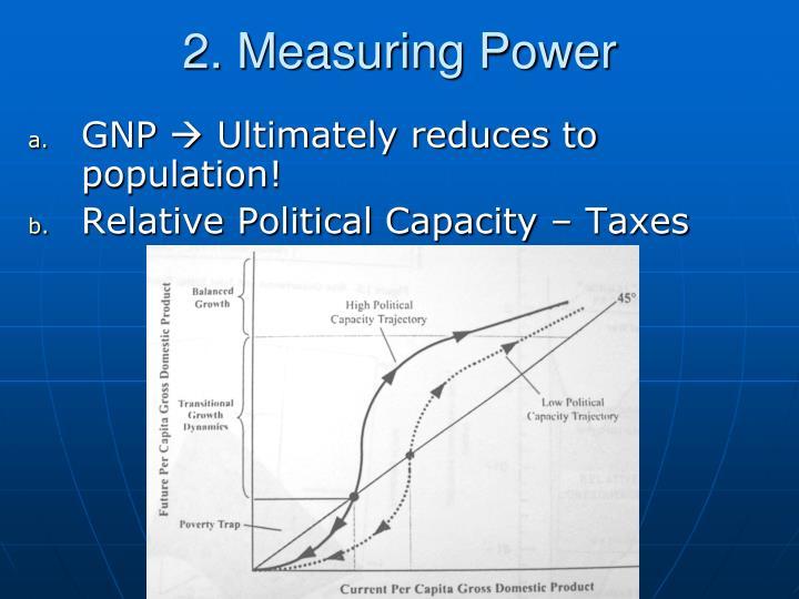 2. Measuring Power