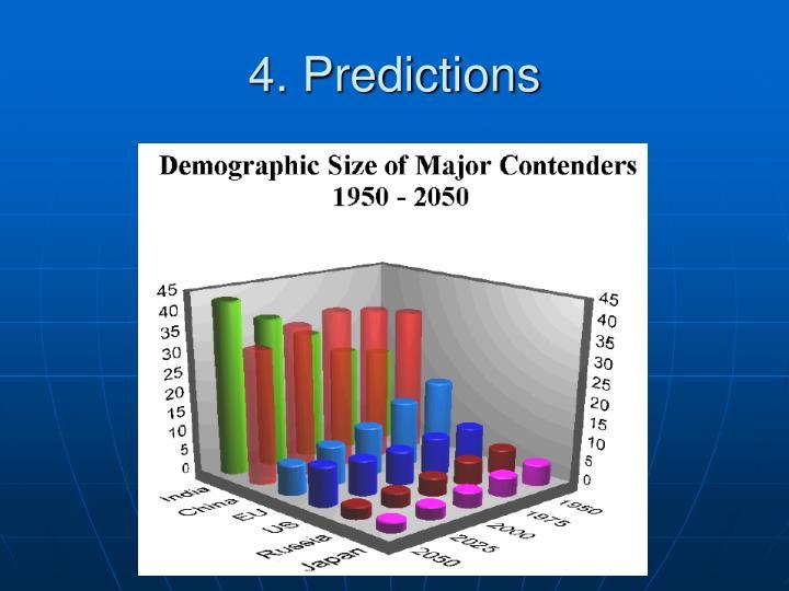 4. Predictions