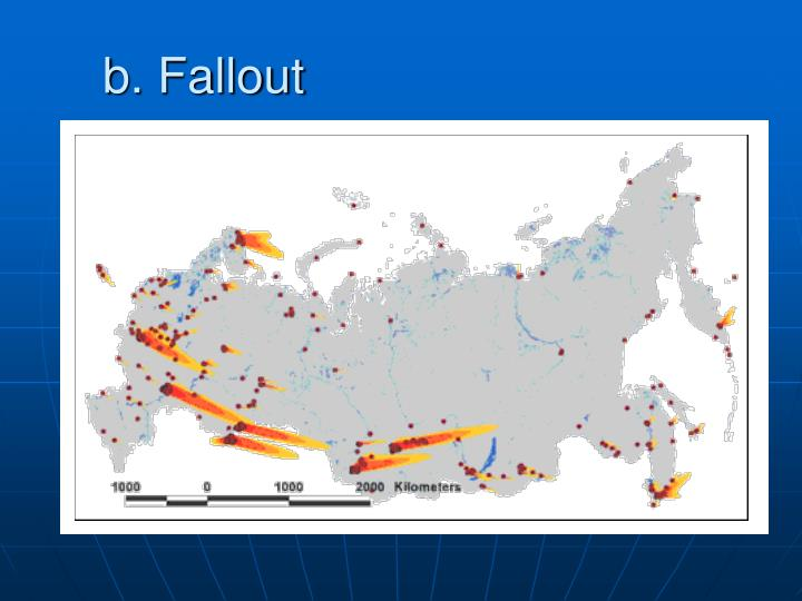 b. Fallout