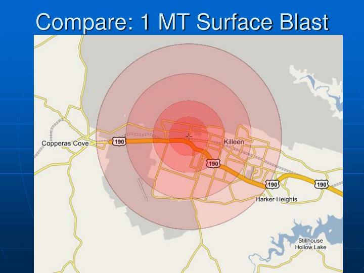 Compare: 1 MT Surface Blast
