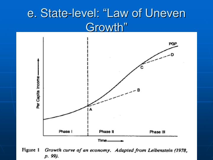 """e. State-level: """"Law of Uneven Growth"""""""