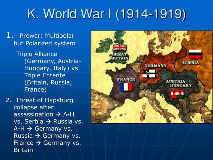 K. World War I (1914-1919)