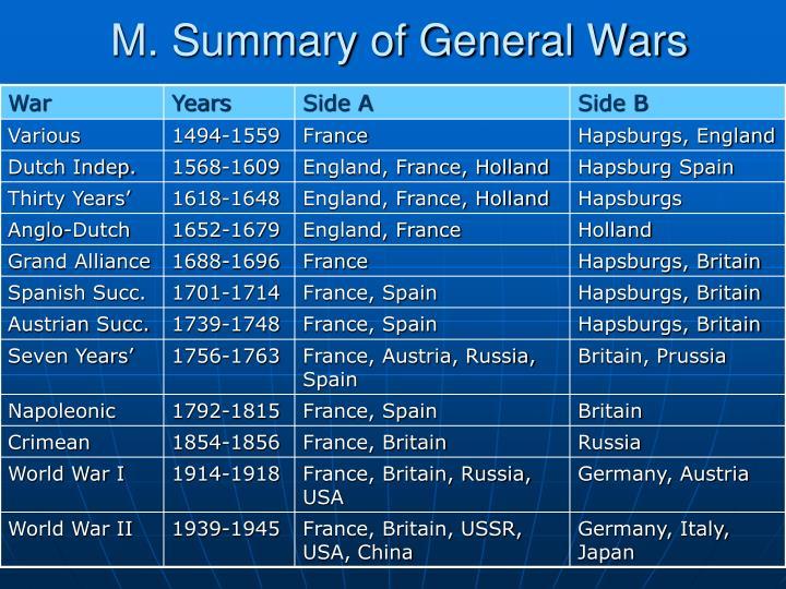 M. Summary of General Wars