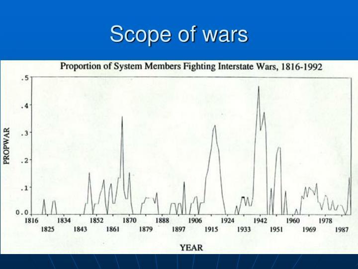 Scope of wars