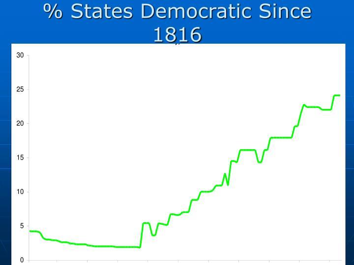 % States Democratic Since 1816