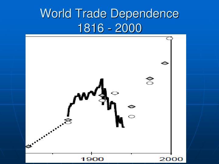 World Trade Dependence
