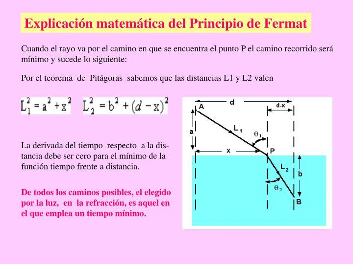 Explicación matemática del Principio de Fermat