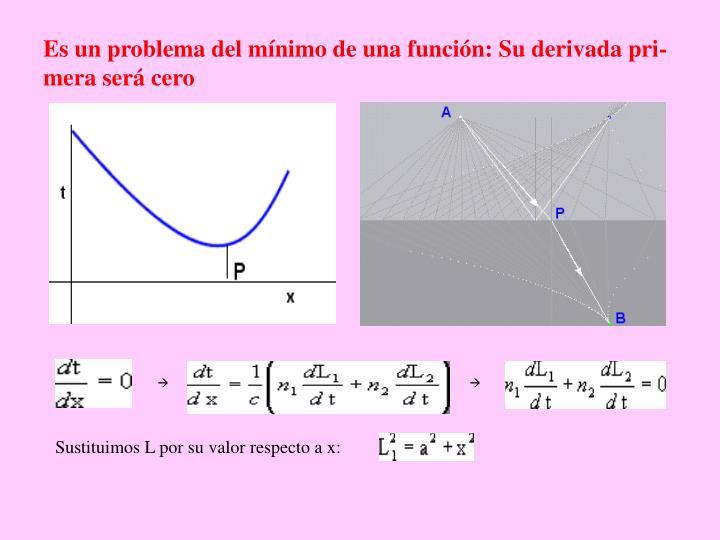 Es un problema del mínimo de una función: Su derivada pri