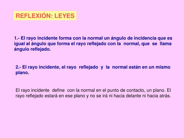 REFLEXIÓN: LEYES
