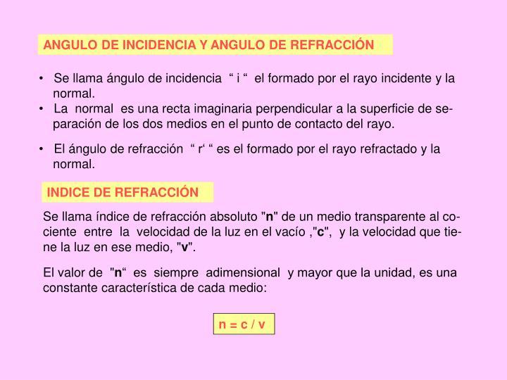 ANGULO DE INCIDENCIA Y ANGULO DE REFRACCIÓN