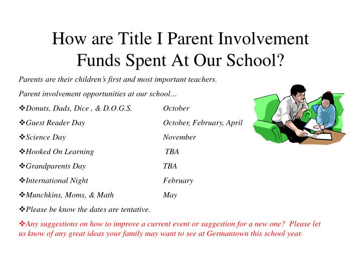 How are Title I Parent Involvement Funds Spent At Our School?