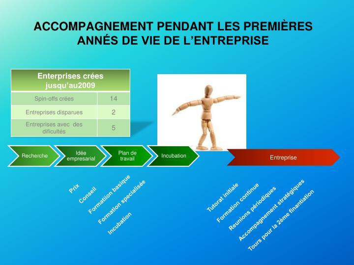 ACCOMPAGNEMENT PENDANT LES PREMIÈRES ANNÉS DE VIE DE L'ENTREPRISE