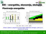 eee energetika ekonomija ekologija20