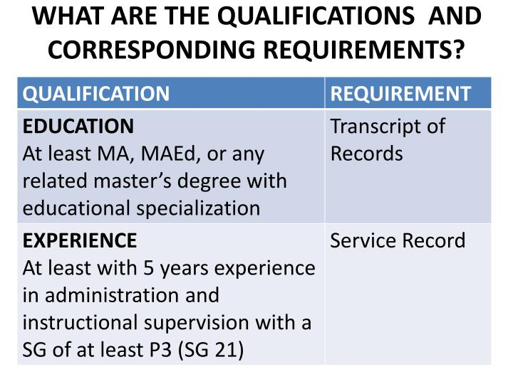WHAT ARE THE QUALIFICATIONS  AND CORRESPONDING REQUIREMENTS?