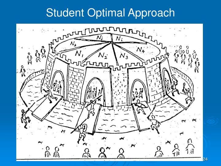 Student Optimal Approach