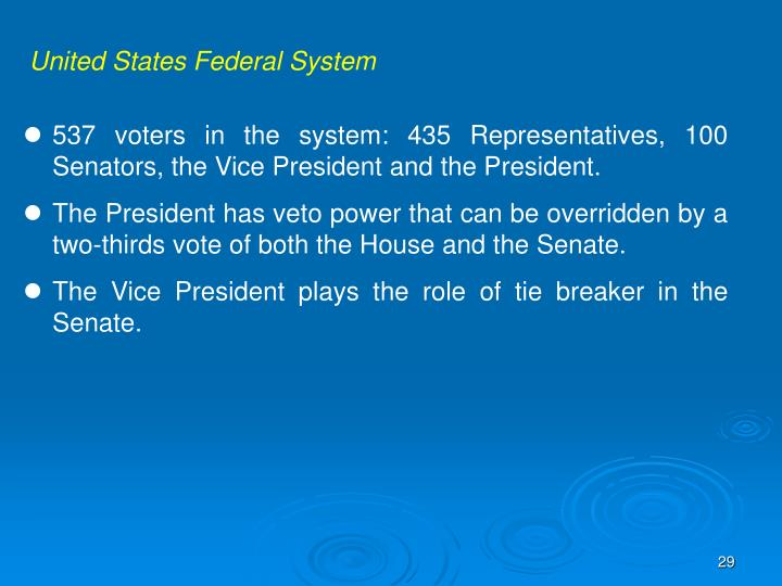 United States Federal System