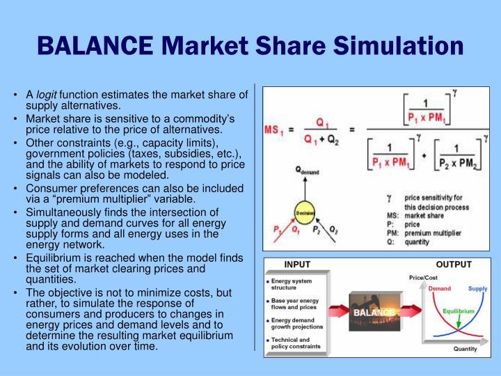 BALANCE Market Share Simulation