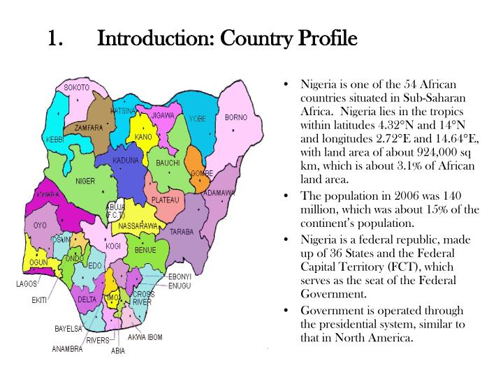1.	Introduction: Country Profile