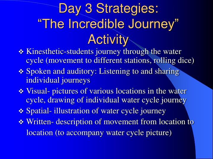 Day 3 Strategies: