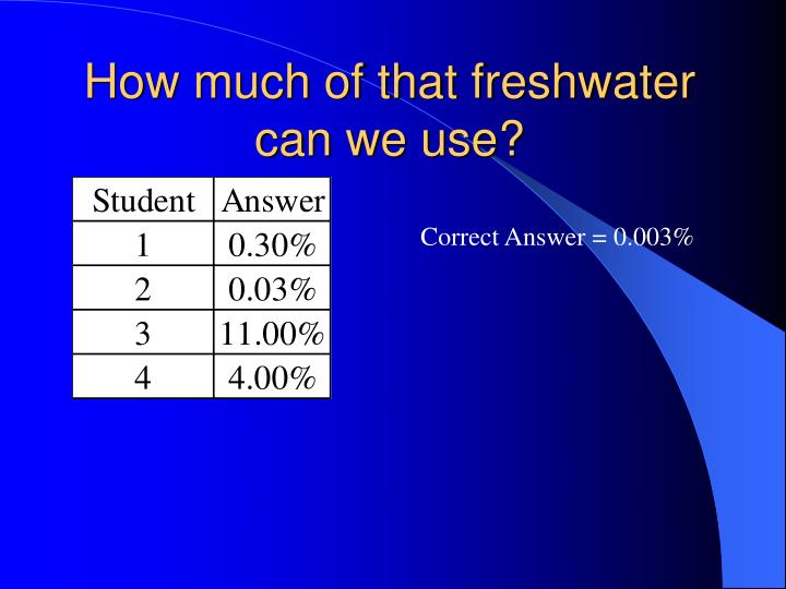 How much of that freshwater can we use?