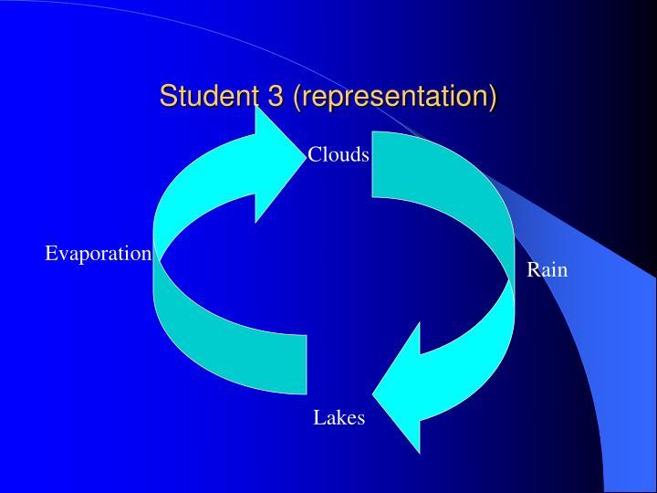 Student 3 (representation)
