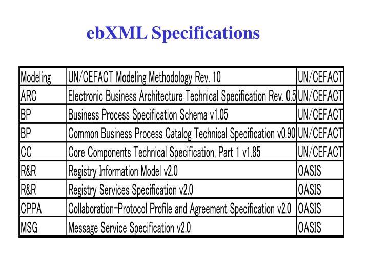 ebXML Specifications