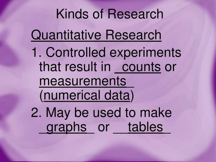 Kinds of Research