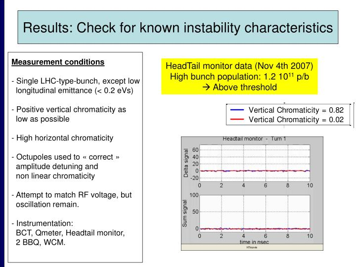 Results: Check for known instability characteristics