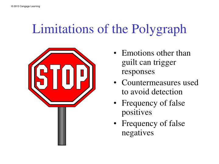Limitations of the Polygraph