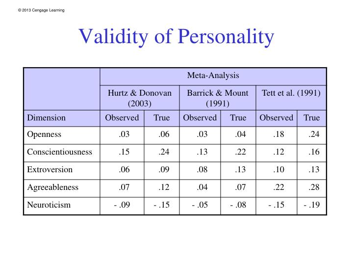 Validity of Personality