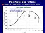 plant water use patterns1