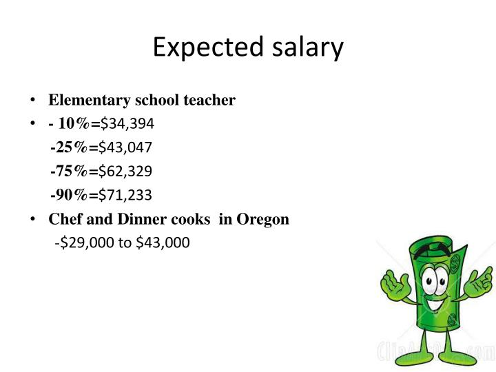 Expected salary