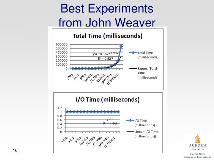Best Experiments