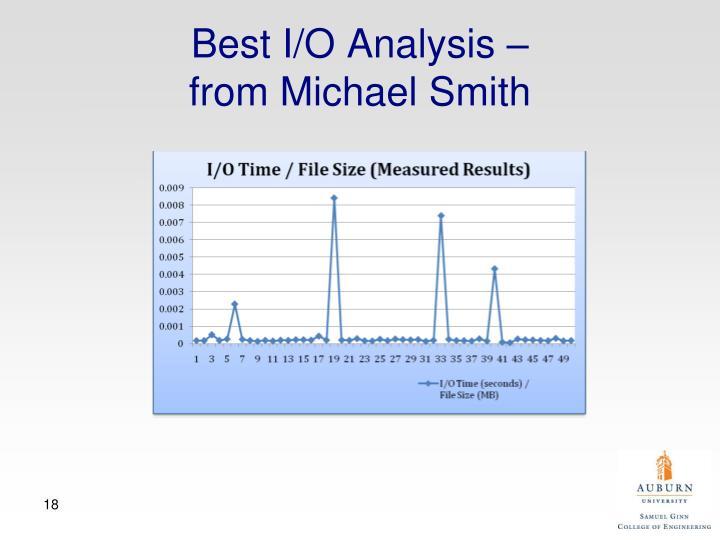 Best I/O Analysis –