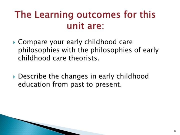 The Learning outcomes for this unit are: