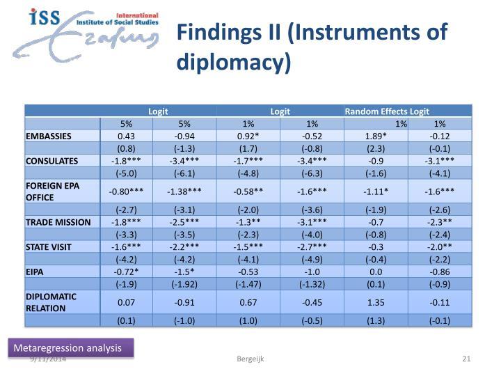 Findings II (Instruments of diplomacy)