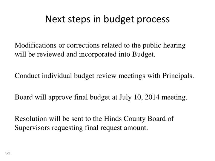 Next steps in budget process