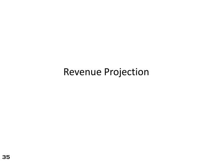 Revenue Projection