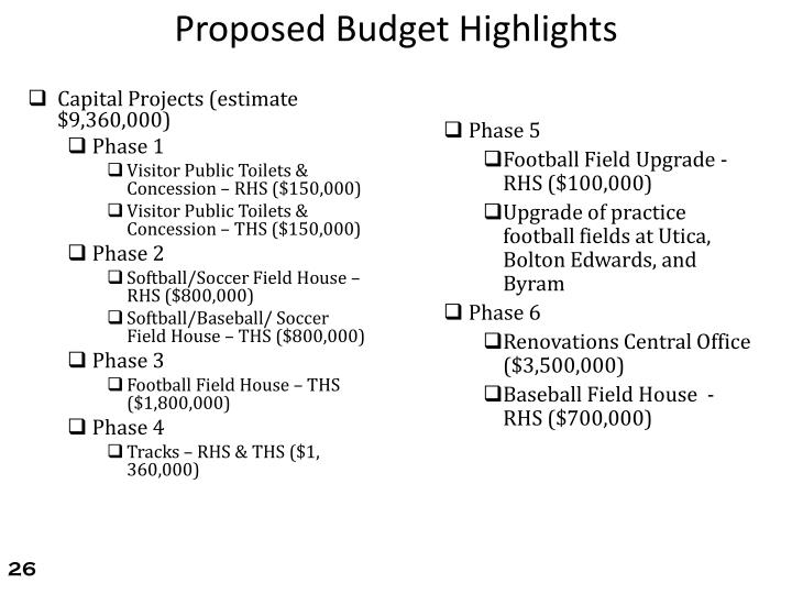 Proposed Budget Highlights