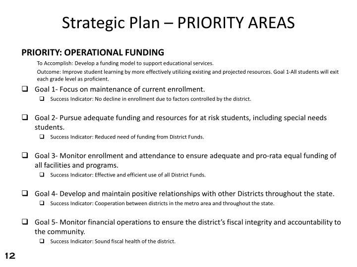 Strategic Plan – PRIORITY AREAS