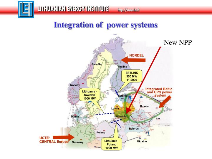 Integration of  power systems