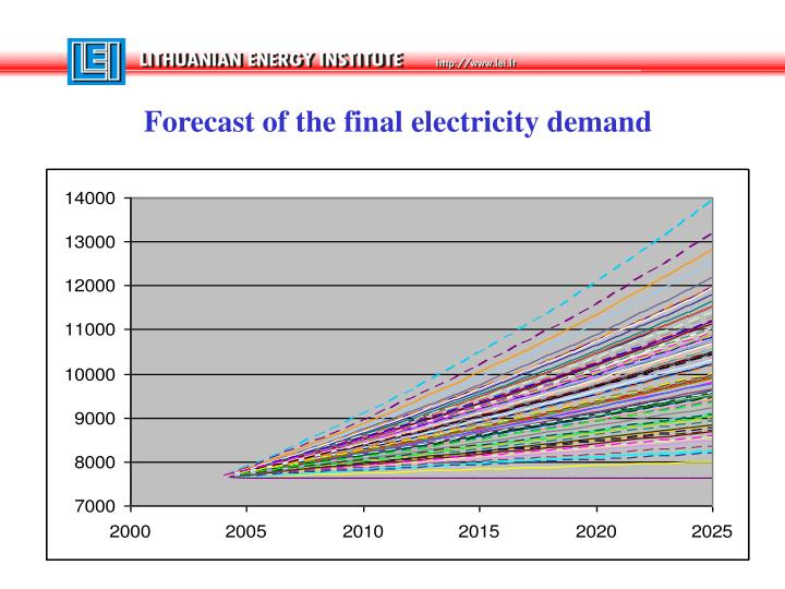 Forecast of the final electricity demand