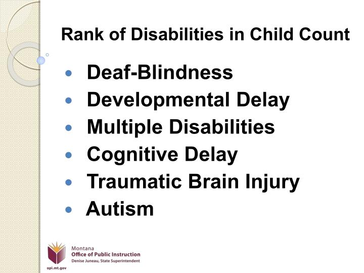 Rank of Disabilities in Child Count