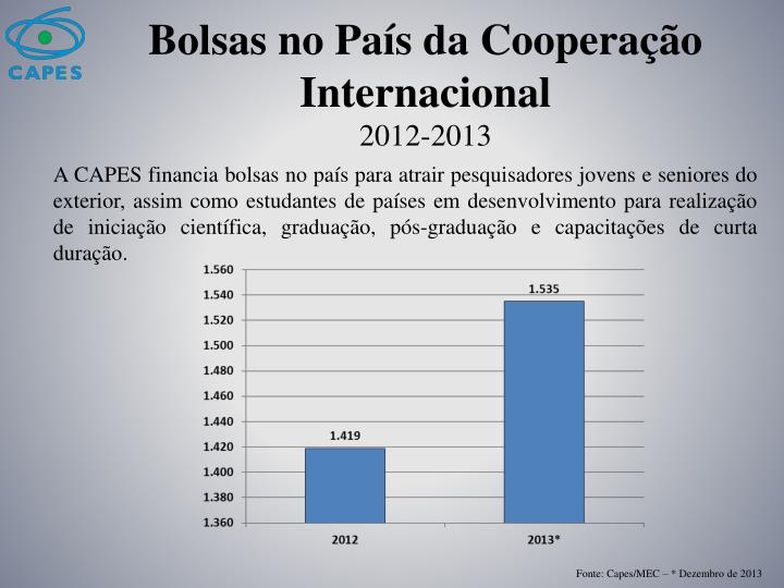 Bolsas no País da Cooperação Internacional