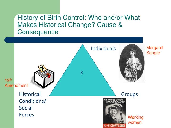 History of Birth Control: Who and/or What Makes Historical Change? Cause & Consequence