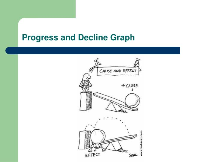Progress and Decline Graph