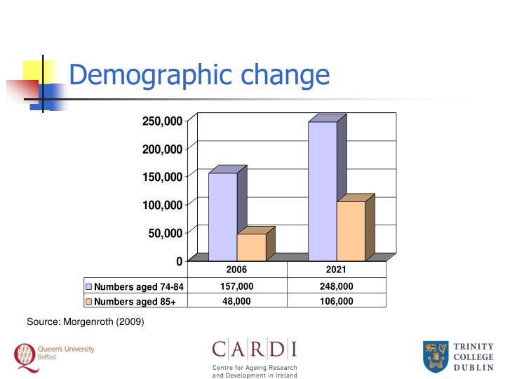 Demographic change