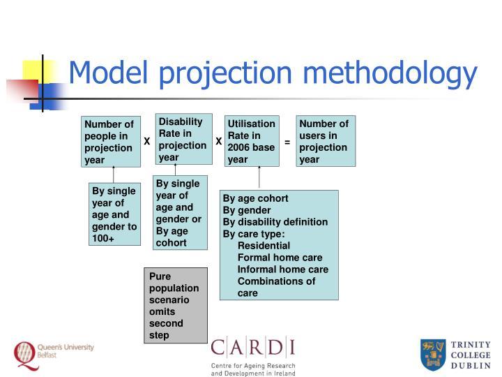 Model projection methodology